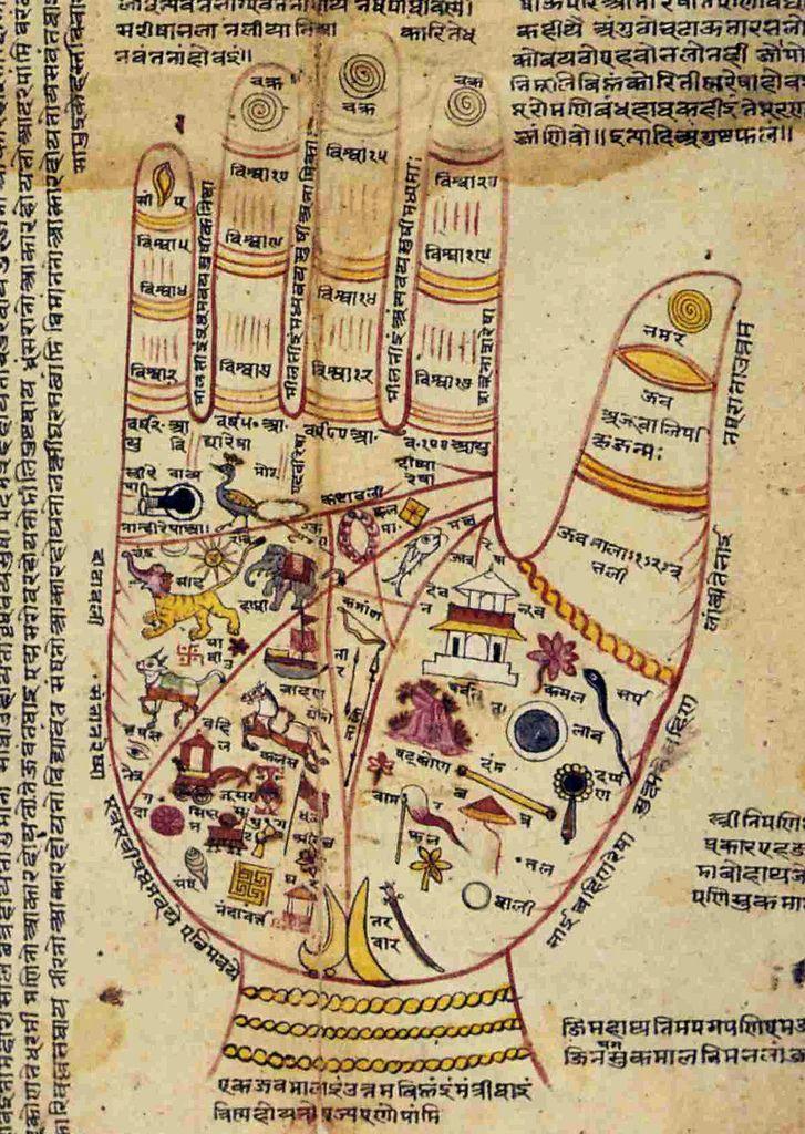 Vedic palmistry diagram