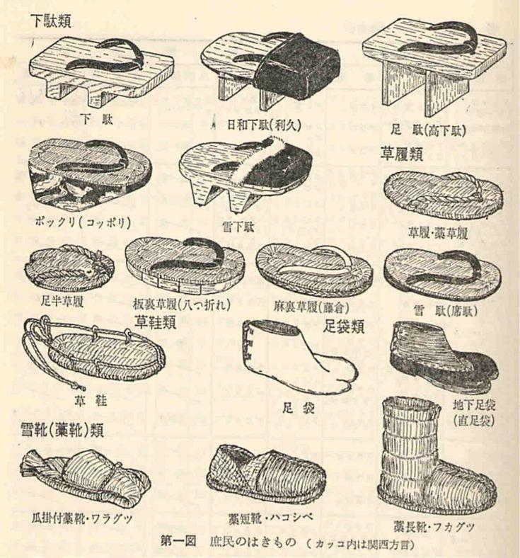 ●履き物の歴史 履き物の歴史は詳しく判っていない様だ。 奈良時代に公家などの身分の高いモノが 沓(くつ)と言う木靴を履いていた。 おそらく歴史以前は鳥獣などの毛皮を履き物にして使っていたのでは無かろうか。 遺物としてのしょう子は残っていないけれども今の自分の頭で考えられるのはその...