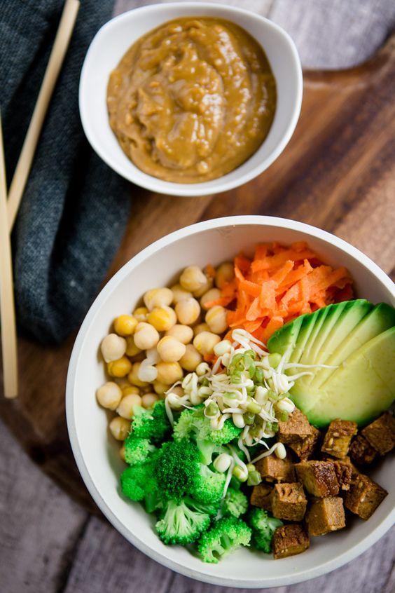 Buddha Bowl mit Erdnusssauce – kunterbunt und supergesund