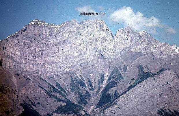 Detachment Fold In Rundle Thrust Plate Mt Rundle Alberta