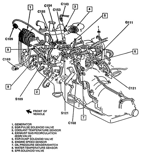 Basic Car Parts Diagram | 1989 Chevy Pickup 350 Engine