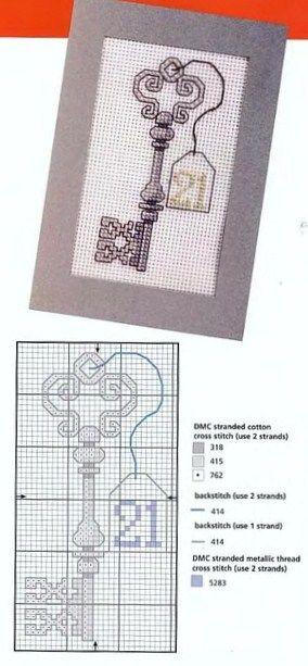 21st cross stitch card