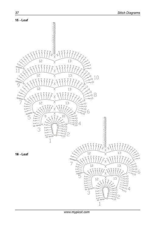 Leaf crochet earrings diagrams electrical work wiring diagram the 252 best crochet leaf images on pinterest crochet leaves rh pinterest co uk crochet cross earrings crochet cross earrings ccuart Gallery
