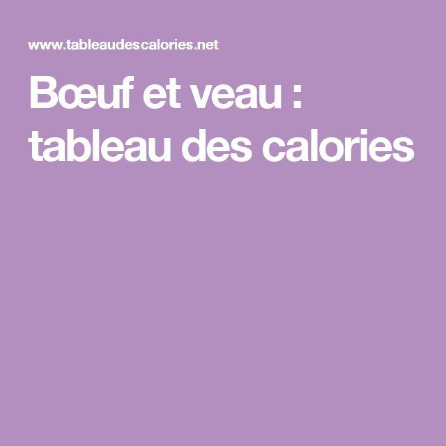 tableau des calories des aliments pdf