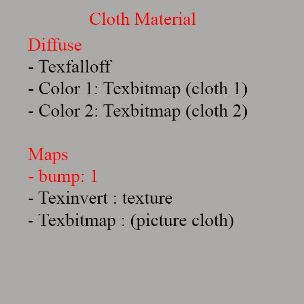 Cloth Material | Sketchup tutorial