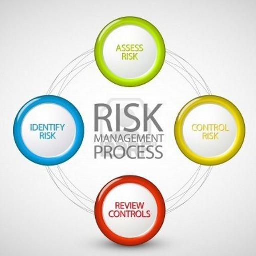 Más de 25 ideas increíbles sobre What is risk assessment solo en - project risk assessment