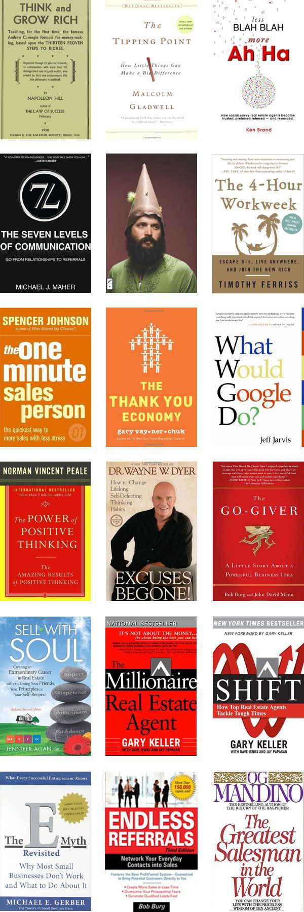 Top 18 books all Realtor's should read. Recommended by other Realtors.