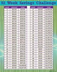 weekly savings calculator
