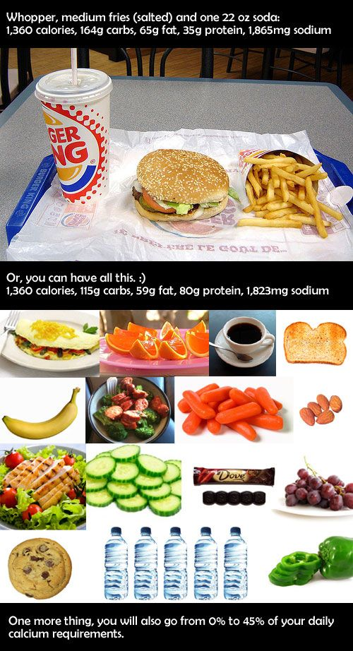 good image to keep in mind. both equal the same number of calories. and the bottom one even includes dove chocolate :)