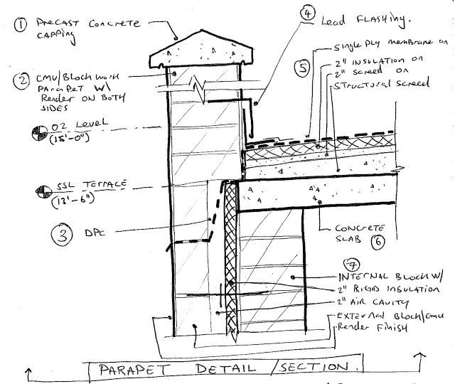 Image Result For Warm Roof Parapet Detail Warm Roof Parapet Roof