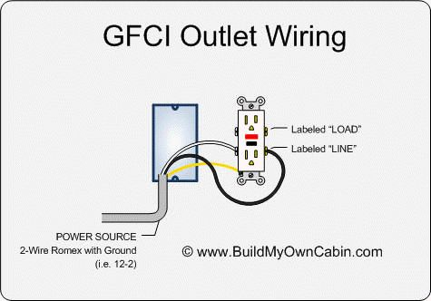 gfci outlet wiring wiring pinterest outlet wiring Ac Outlet Wiring Diagram gfci outlet wiring wiring pinterest outlet wiring, electrical wiring and woodworking ac outlet wiring diagram