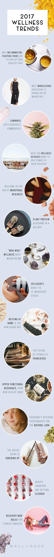 Next year's top 15 health and wellness trends #WellnessTrends2017 #iamwellandgood