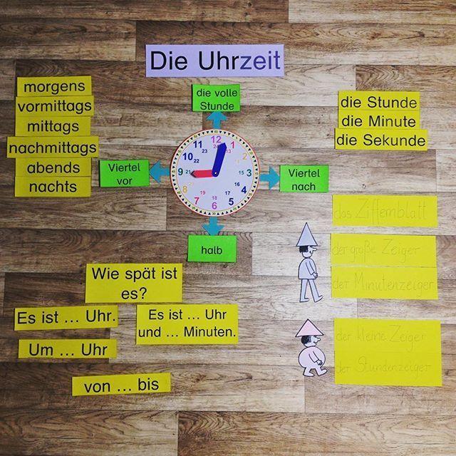 Bildergebnis für Wortspeicher deutsch