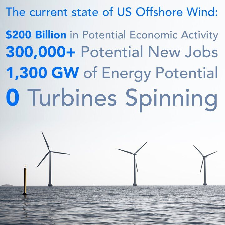 US offshore wind energy potential