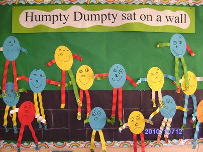Humpty Dumpty Display, classroom display, class display, Humpty, Nursery Rhyme, rhymes, nursery, story, Early Years (EYFS), KS1 & KS2 Primary Resources