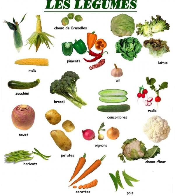 Resultado de imagen para fruits et légumes vocabulaire