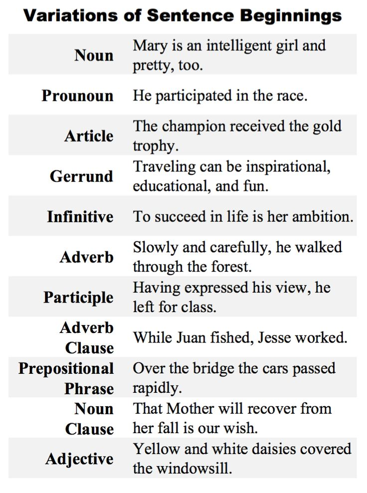"""Five-lesson plan for Edgar Allan Poe's """"Cask of Amontillado"""" aligned to Texas's TEKS. Use the short story to introduce or review elements of fiction. Grammar mini-lessons and warm-ups use Brushstrokes strategies from Harry R. Noden's *Image Grammar* to teach sentence variety.   Zip File Contents:  = lesson plans = Brushstrokes overheads = Sentence variety handouts"""