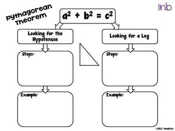 Pythagorean Theorem Graphic Organizer & Task Card Practice
