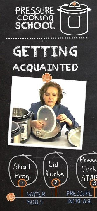 Getting Acquainted - Pressure Cooking School
