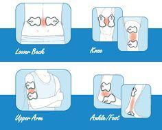 achilles tendonitis tens machine