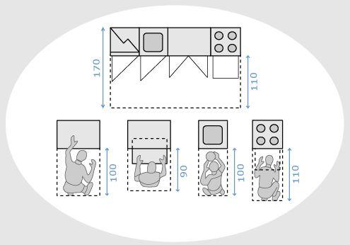 Эргономика кухни размеры кухонной мебели и ее расстановка. Безопасность на кухне.