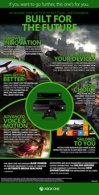Get Read for the Xbox One  #gaming #xboxone #gamingconsole