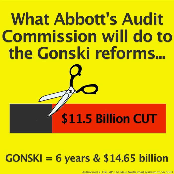 Australian Labor Party maintains that Tony Abbott's Commission of Audit will cause inequality in Australian schools.