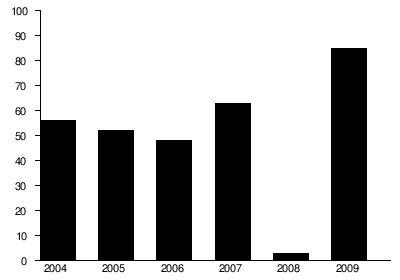 Troyano (informática) - Wikipedia, la enciclopedia libre