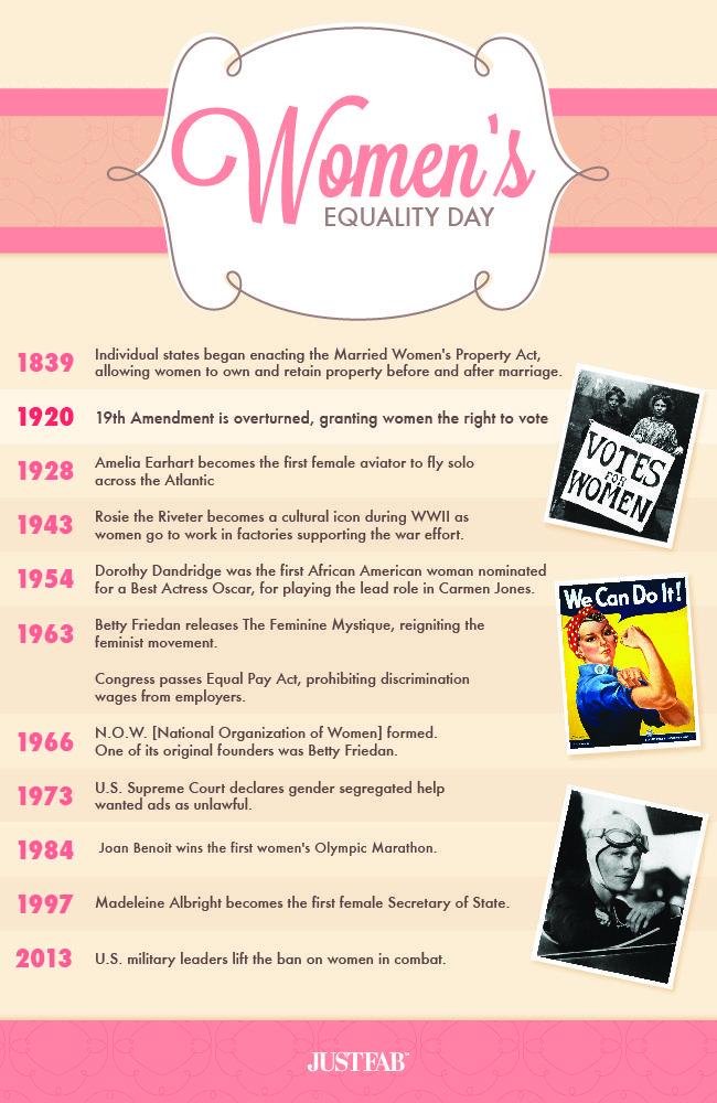 83 best images about Women's History Month on Pinterest | Family ...