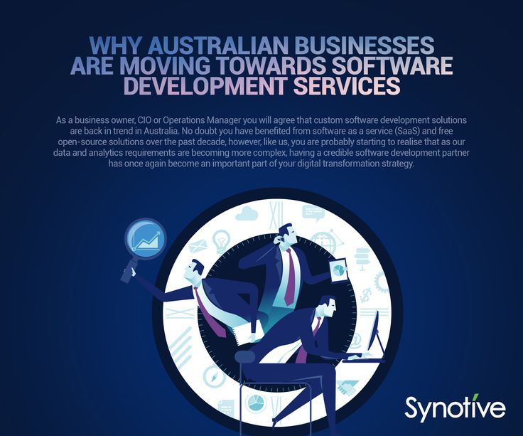 Let Synotive become part of your Digital Transformation strategy with our customer software development services.