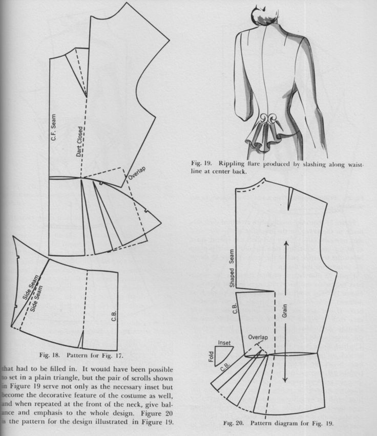 The 117 best Pattern Drafting images on Pinterest | Sewing patterns ...