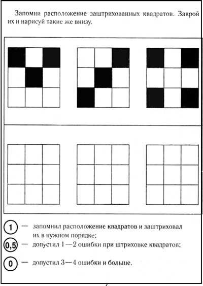 Тесты для детей (развитие памяти)