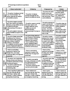 argumentative essay ap language rubric