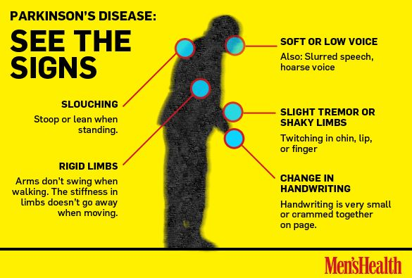 The signs of Parkinson's.