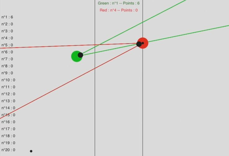 A genetic algorithm learns how to fight! - http://www.myfrequent.com/a-genetic-algorithm-learns-how-to-fight/