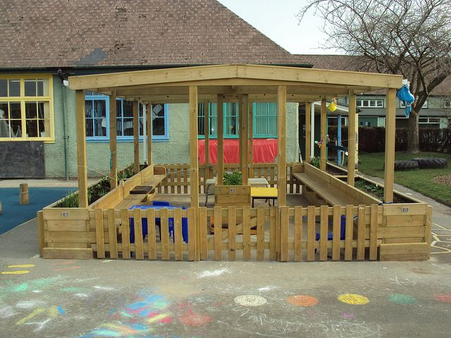 Outdoor Classroom Design Ideas ~ Best outdoor classroom ideas images on pinterest