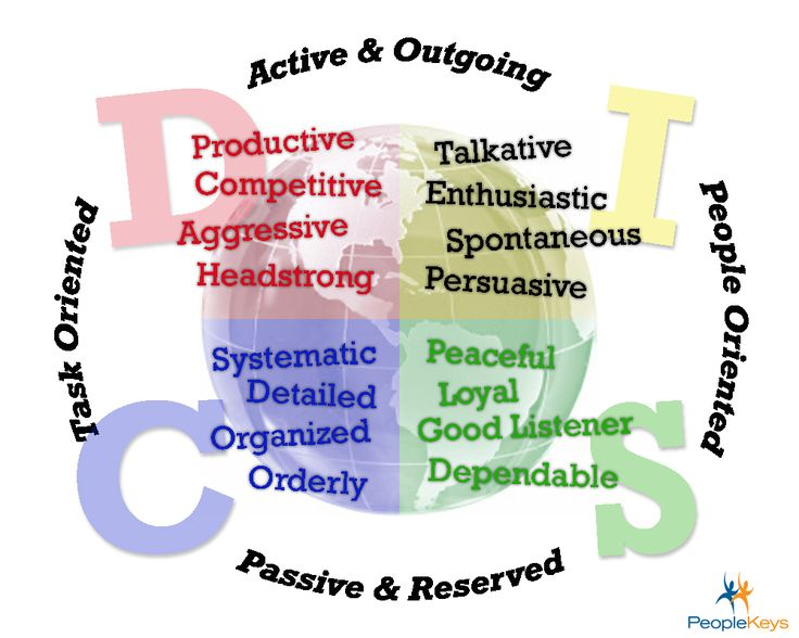 27 best DISC images on Pinterest Disc assessment, Life coaching - tony robbins disc