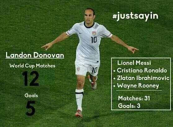 73 best world cup 2014 images on pinterest european robin landon donovan has more world cup goals than messi ronaldo zlatan and rooney combined fandeluxe Image collections