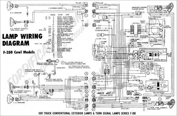 F250 Wiring Diagram Di 2020
