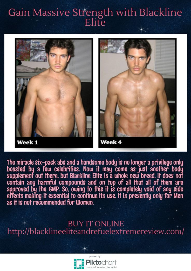 The miracle six-pack abs and a handsome body is no longer a privilege only boasted by a few celebrities. Now it may come as just another body supplement out there, but Blackline Elite is a whole new breed. It does not contain any harmful compounds and on top of all that all of them are approved by the GMP. So, owing to this it is completely void of any side effects making it essential to continue its use. It is presently only for Men as it is not recommended for Women.