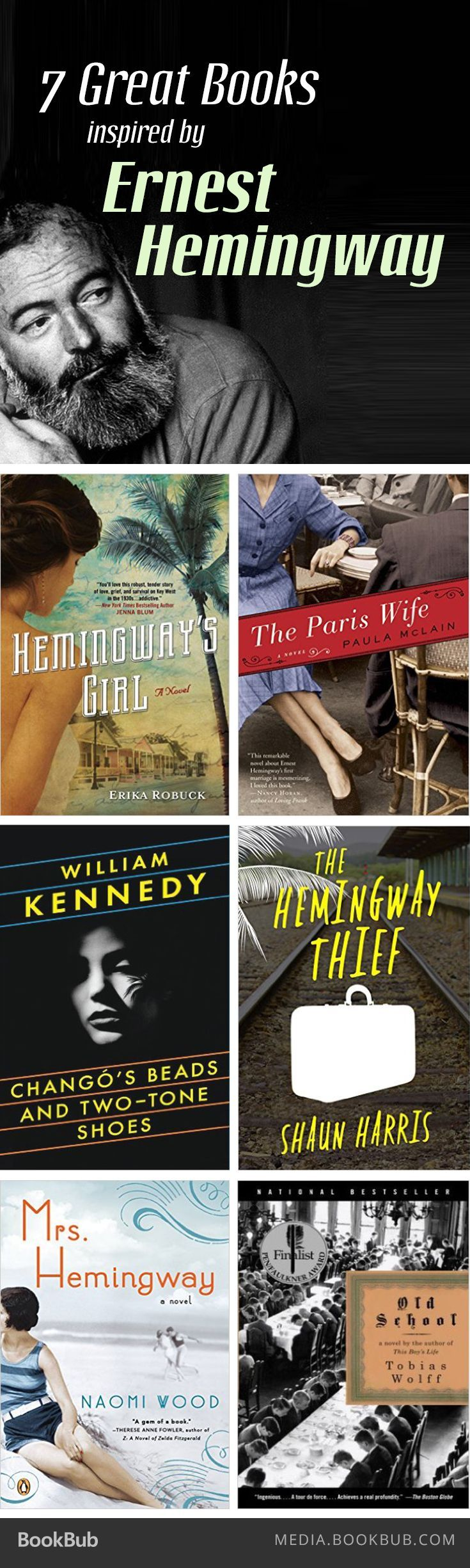 7 great books inspired by Ernest Hemingway.