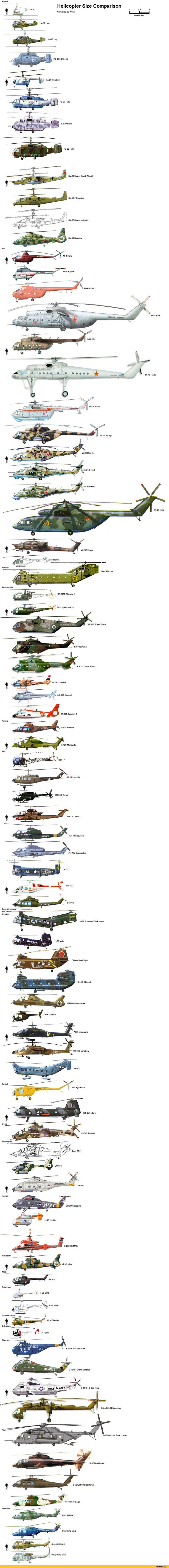 geek,Прикольные гаджеты. Научный, инженерный и айтишный юмор,вертолеты,Всё самое интересное,интересное, познавательное,,разное,длиннопост
