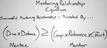 Getting the mentoring relationship right - the equation! @harvardbiz