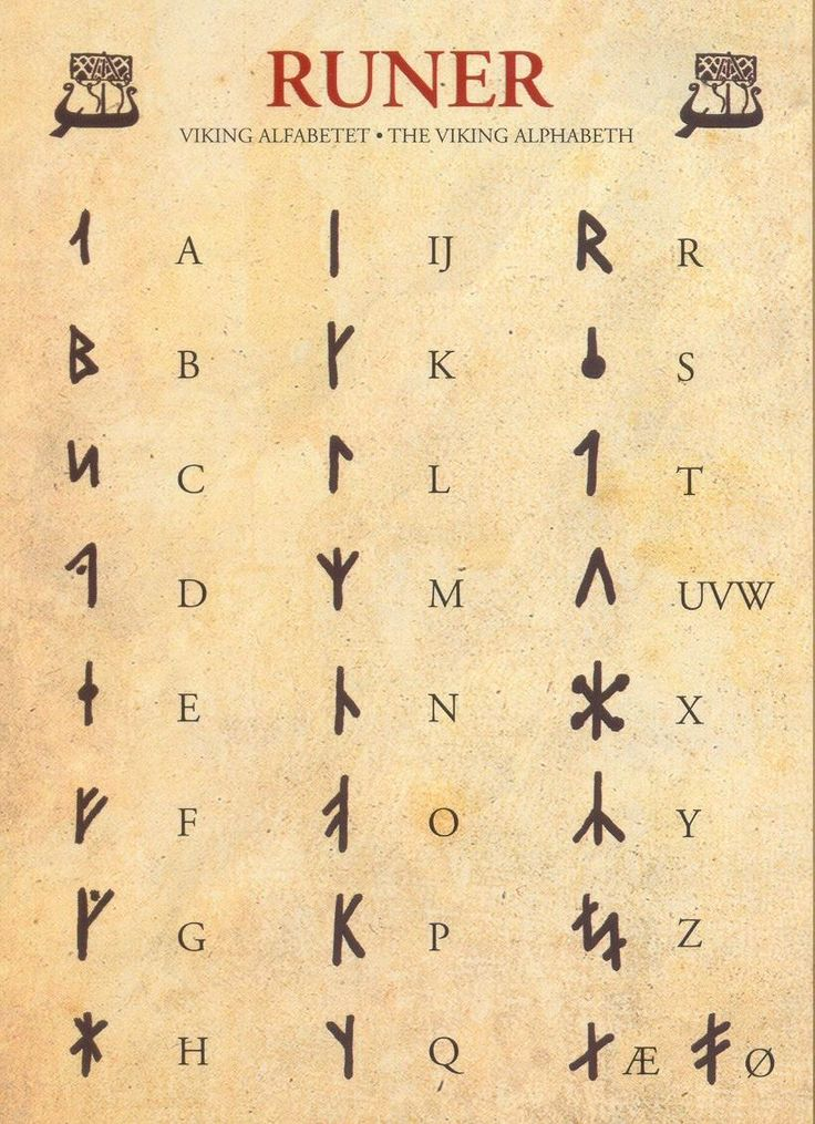 My Picture Postcards: Viking Alphabet - Runic alphabet