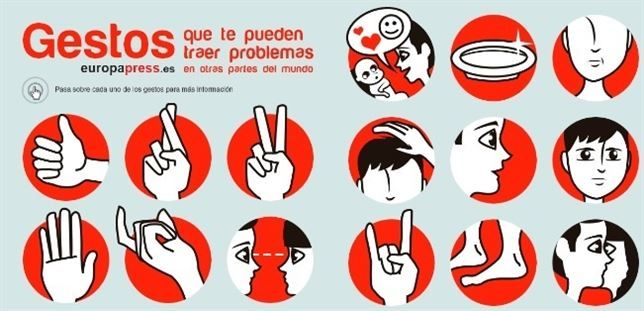 56 Best Images About Lenguaje No Verbal On Pinterest