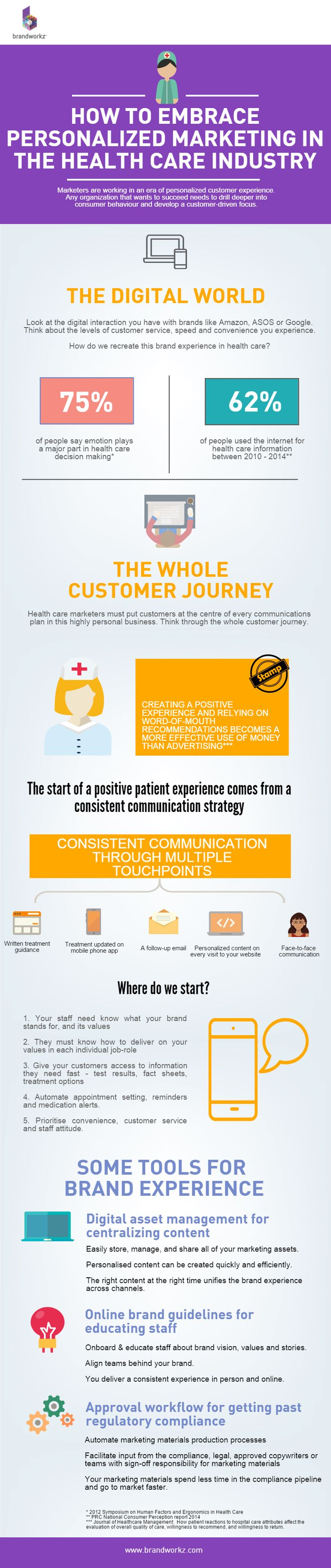 Infographic: How to personalise patient marketing #infographics #epatient