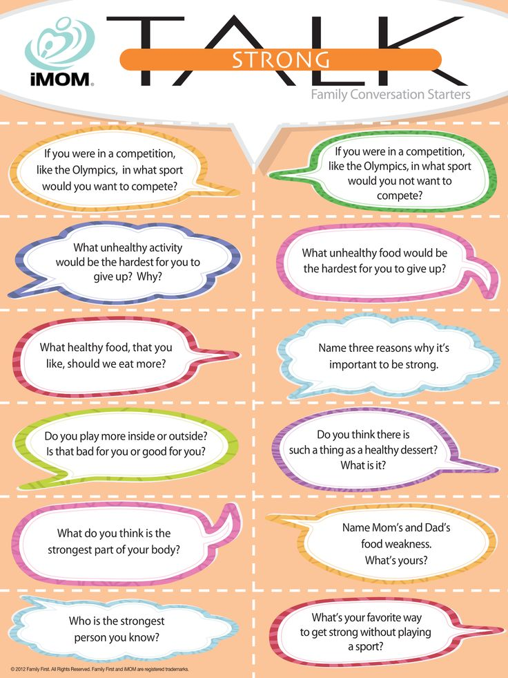 Online dating conversation topics