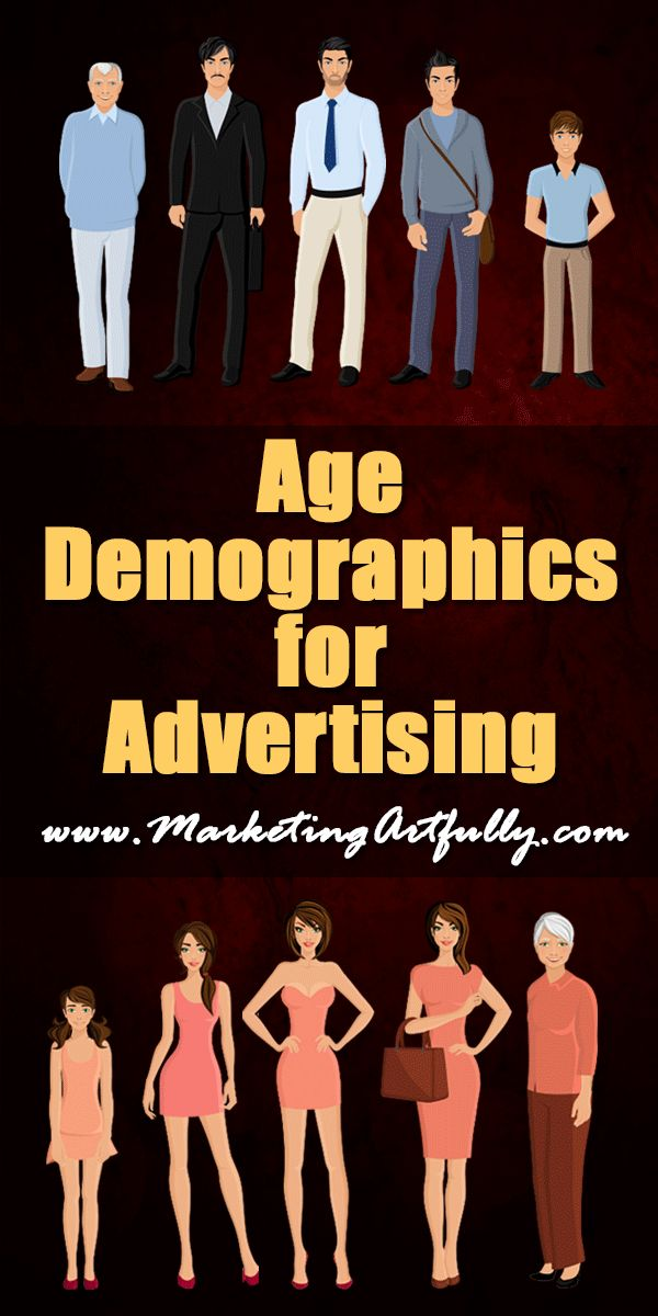 Customer Demographics – Age Demographics for Advertising :: Customer demographics are about how old your customers are. It may surprise you to know HOW much age demographics for advertising effects your marketing efforts in this always on world. #customer #demographics