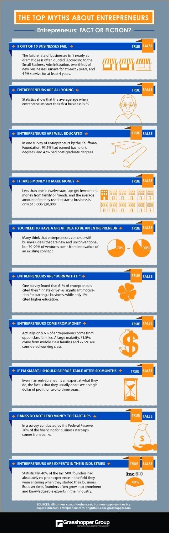 25 best Business Infographics images on Pinterest   Business ...