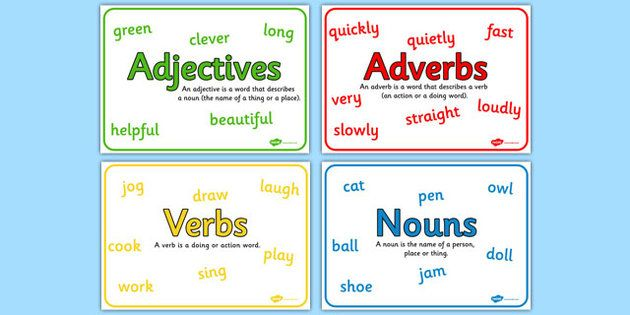 Nouns, Adjectives, Verbs and Adverbs with Definition Poster Pack